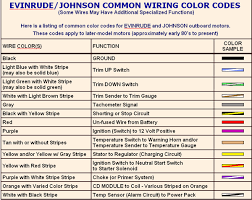 component wiring color code chart technical information electrical
