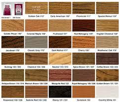 white oak wood floor stain colors gurus floor