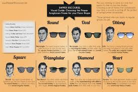 how to choose best glasses according to face shape male