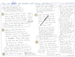 book idea accelerate your learning with sketchnotes u2013