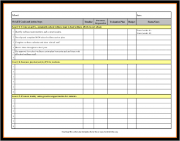 it audit template customs compliance checklist sample word best