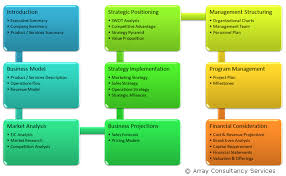 business plan structure template 100 images plan template in