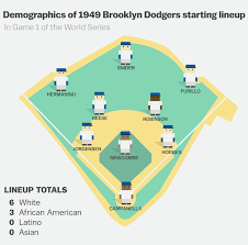 this is why baseball is so white vox