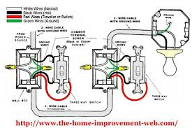 simple 3 way diagram best recommended use of wire color causes
