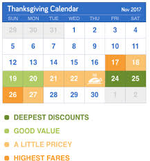 the most expensive days to fly this thanksgiving cheapair