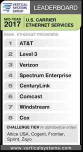 report verizon moves in to top 3 for carrier ethernet market