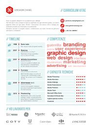 Graphic Designer Resume Example Graphic Design Resume Examples 2015 Virtren Com