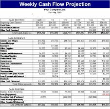 weekly cash flow projection templates work pinterest