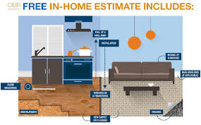 Free Carpet Installation Estimate by Carpet And Flooring Prices Empire Today