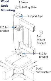 fence rail brackets and post mounts academy fence company nj pa ny