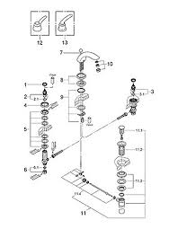 grohe parts kitchen faucet grohe kitchen faucet exploded view best of parts for grohe talia