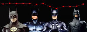 Val Kilmer Batman Meme - reactions to batman casting keaton to kilmer clooney to bale and