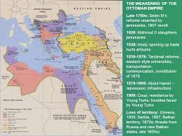 Ottoman Empire Serbia The Weakening Of The Ottoman Empire Ppt