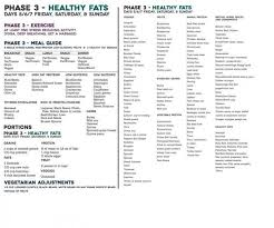 14 best healthy images on pinterest fast metabolism diet fast