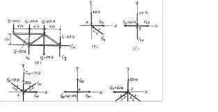 100 pdf meriam dynamics 5th edition solutions mechanical