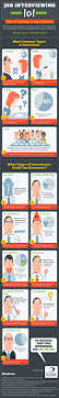 135 best infographics career education small business images