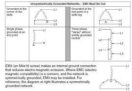 power system types supplying vfd u0027s u0026 dc drives what u0027s the