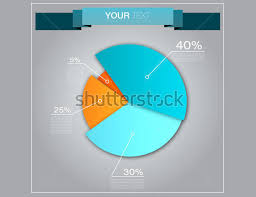 Free Excel Chart Templates Pie Chart Template 16 Free Word Excel Pdf Format