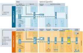 hd wallpapers siemens gfci breaker wiring diagram demobilea3d ga