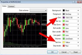 bid ask significato the bid ask spread how to show it on metatrader 4 charts