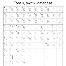 Count Characters In Access Ncl Graphics Function Codes