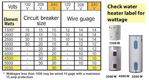 wiring diagrams 30 amp rv outlet 30 amp plug adapter 30 amp to