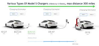 Tesla Charging Station Map New Battery Design Could Crush Tesla Oilprice Com