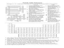 periodic table trends crossword periodic table