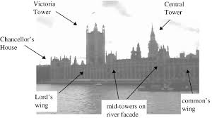 How To Determine The Square Footage Of A House Solar Position Within Monet U0027s Houses Of Parliament Proceedings