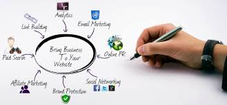 marketing design website marketing get the most from it seo company website