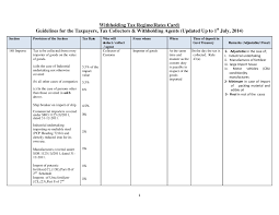 withholding tax table 2016 fbr issues withholding tax rate card for fiscal year 2014 2015