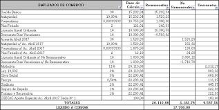 media jornada empledo de comercio 2016 liquidación sueldo empleados de comercio ejemplo recibo abril 2017