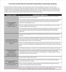 corrective action plan template 23 free word excel pdf format