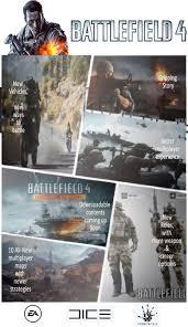 Naval Strike Maps J527 Multimedia Content Final Project On Battlefield 4 U2013 Williamc