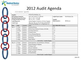 audit plan template best practices in medical device auditing