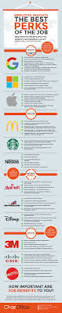 Funny Job Resumes by 2834 Best Employability Ideas Images On Pinterest Personal