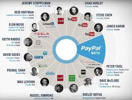 elon musk paypal what is the paypal mafia quora