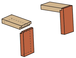 Different Wood Joints Pdf by Rabbet Woodworking Joints