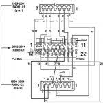 1998 jeep wrangler wiring diagram 2000 jeep grand radio wiring diagram intended for 1998