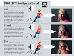 Lighting Tips Lighting Tips 3 Classic Setups To Change The Tone Of Your Videos
