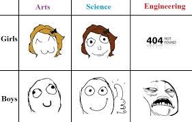 Electrical Engineering Meme - what stops most women from joining engineering engineer memes