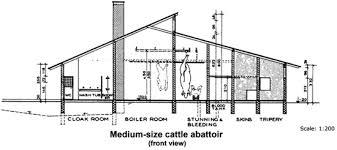 slaughterhouse floor plan 5 recommendations