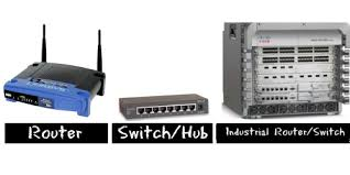 Router Hub What S The Difference Between A Router Switch And A Hub