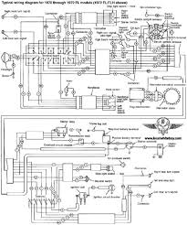 harley wiring schematics constitutional christian riders social