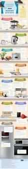 modern kitchen gadgets 10 exciting gadgets for the modern kitchen infographic allianz