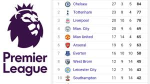 full premier league table premier league week 36 full summary and table standings youtube