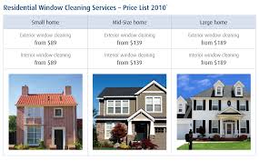 residential window cleaning miracle window cleaning