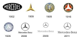 who is the founder of mercedes what is the the mercedes logo logo design