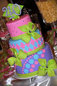 ideas for a 40th birthday cake for a woman u2014 wow pictures 40th