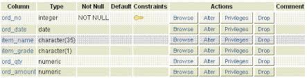 Postgresql Alter Table Add Column Postgresql Primary Key Constraint W3resource